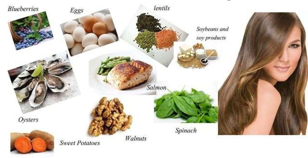 ĂN GÌ CHO TÓC KHỎE (What to eat for healthy hair)