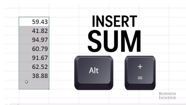 38 phím tắt hiệu quả trong Microsoft Excel