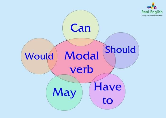 Modal verb là gì và cách sử dụng