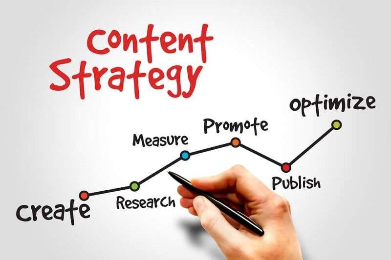 Hướng Dẫn Viết Content Marketing Cực Chất Với Jeffrey Kranz