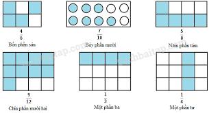 Bài 4 trang 15 VBT Toán 4 Tập 2
