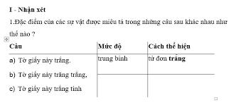 Luyện từ và câu Tuần 31 trang 86, 87 VBT Tiếng Việt 4 Tập 2