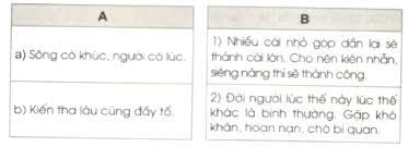 Luyện từ và câu Tuần 33 trang 99, 100 VBT Tiếng Việt 4 Tập 2