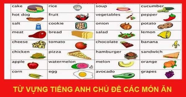 Từ vựng tiếng Anh thông dụng về Đồ ăn
