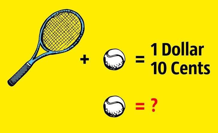 Nếu muốn biết bạn thông minh đến mức độ nào, hãy thử sức với 3 câ
