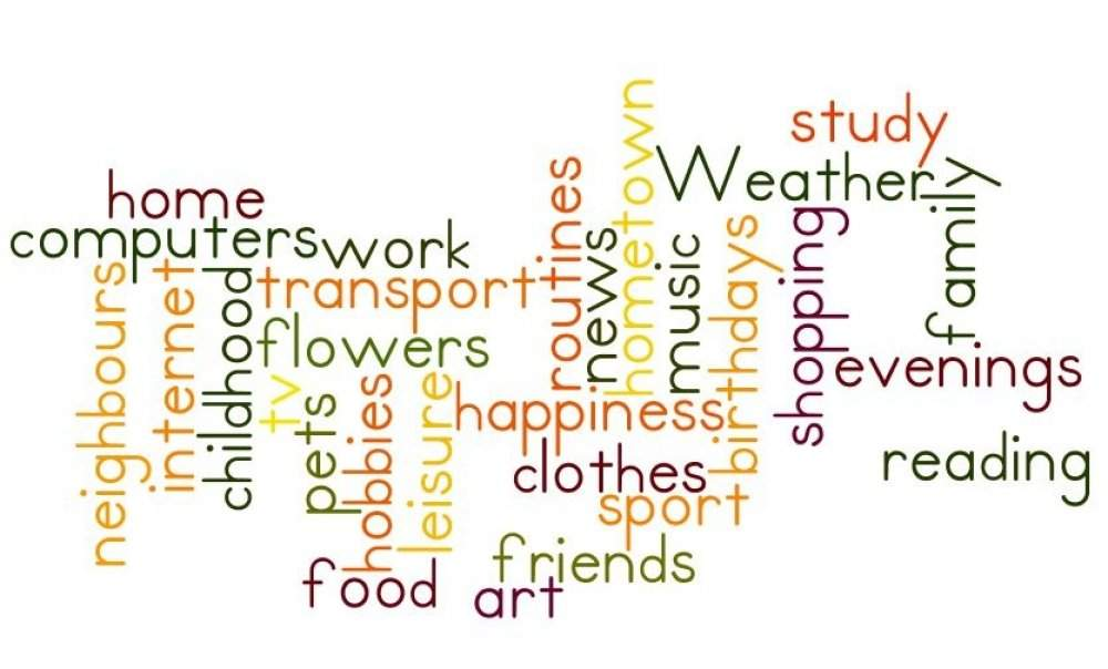 42 TOPICS FOR IELTS SPEAKING PART 1 & SUGGESTED ANSWERS (P.7)